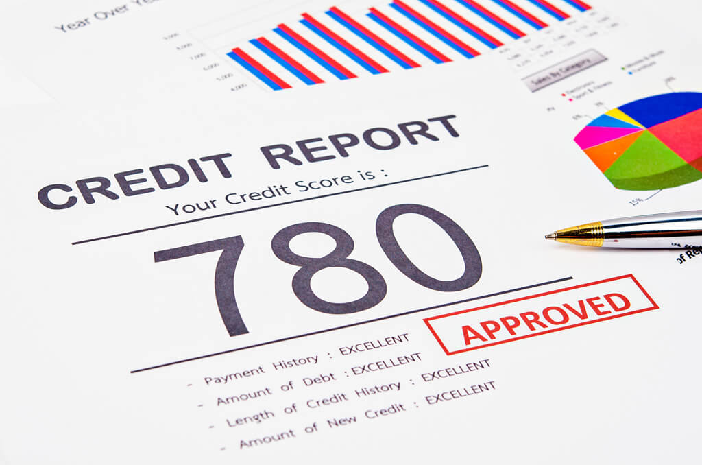 what kind of credit score do you need to buy a car